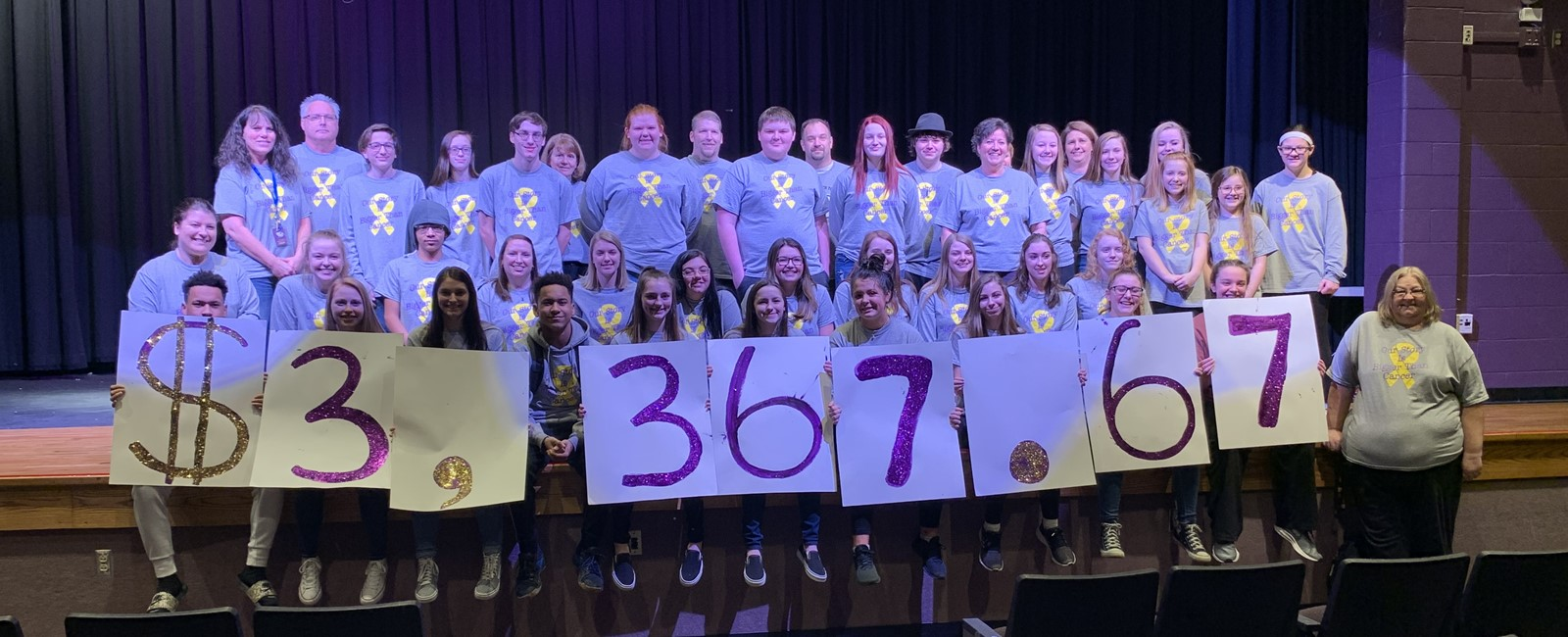 Everyone at McKinley worked together to raise $3,367.67 for #HopeForBrenden this year!